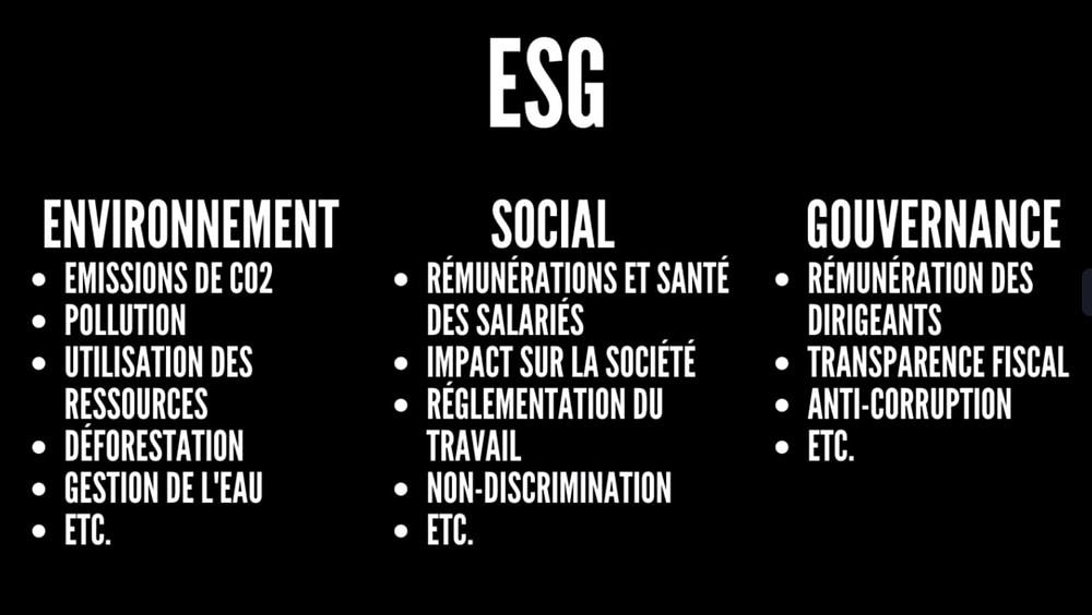 ESG définition et sujets couverts par le thème ISR des placements éthiques